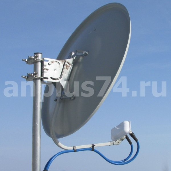 3G/4G Антенны